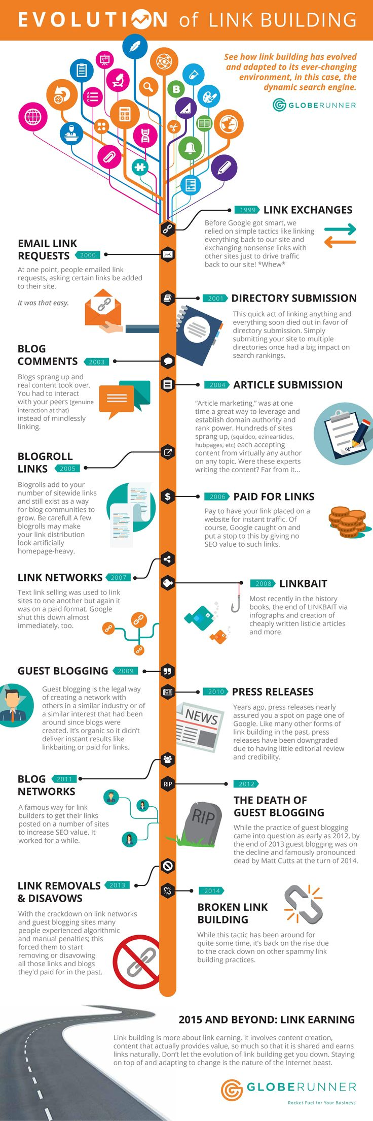 Link-Building-Infographic