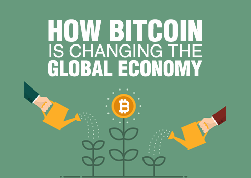 How Bitcoin is Changing the Global Economy