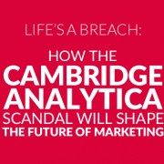 Life's a Breach: How the Cambridge-Analytica Scandal Will Shape the Future of Marketing